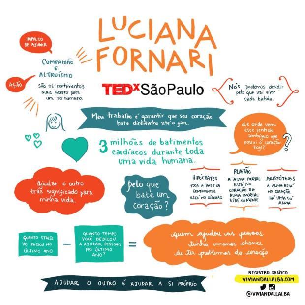 TEDx São Paulo - Vivian Dall Alba - ilustradora e desginer - facilitação gráfica - Luciana Fornari