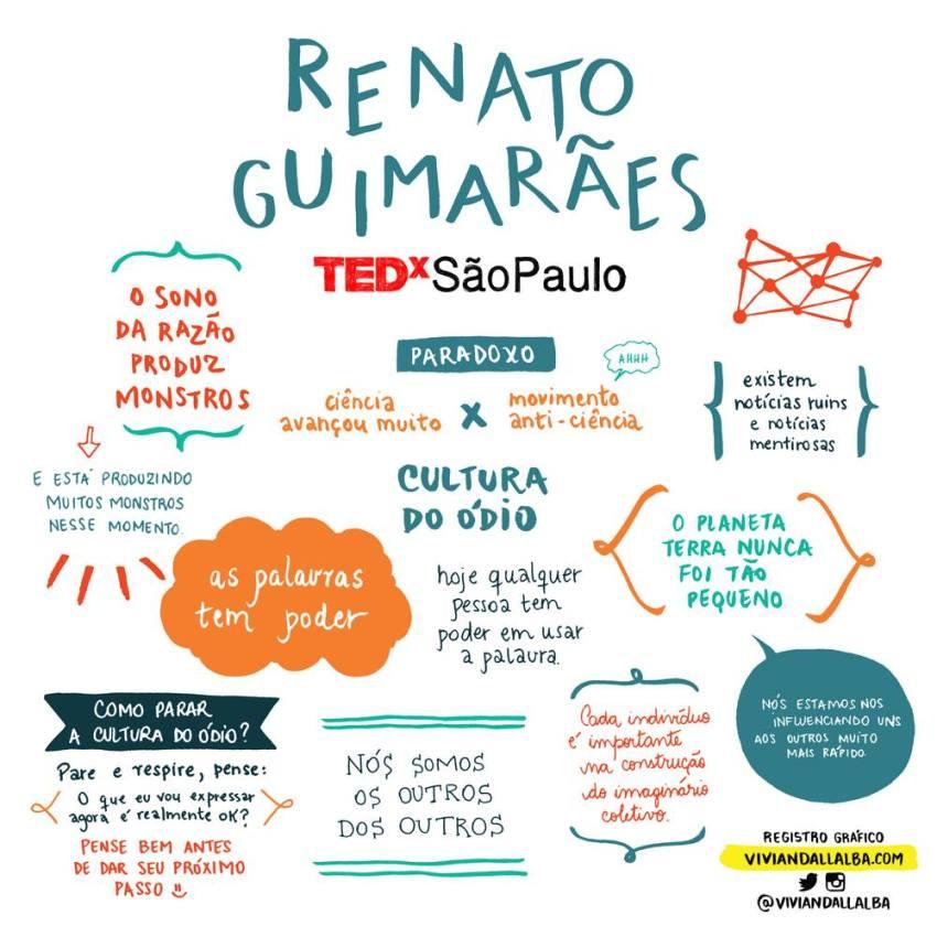 TEDx São Paulo - Vivian Dall Alba - ilustradora e desginer - facilitação gráfica - Renato Guimarães