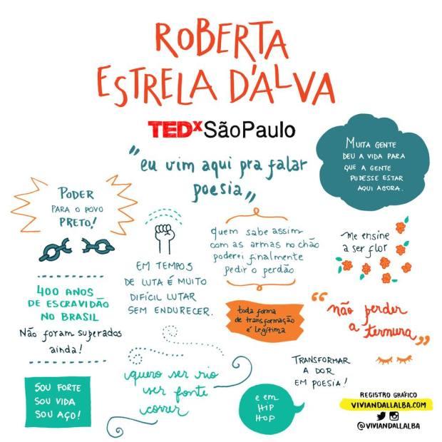 TEDx São Paulo - Vivian Dall Alba - ilustradora e desginer - facilitação gráfica - Roberta Estrela D'Alva