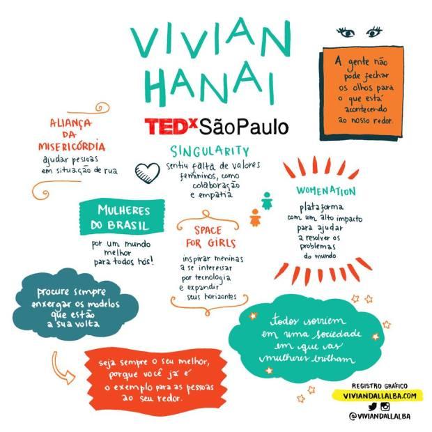 TEDx São Paulo - Vivian Dall Alba - ilustradora e desginer - facilitação gráfica - Vivian Hanai